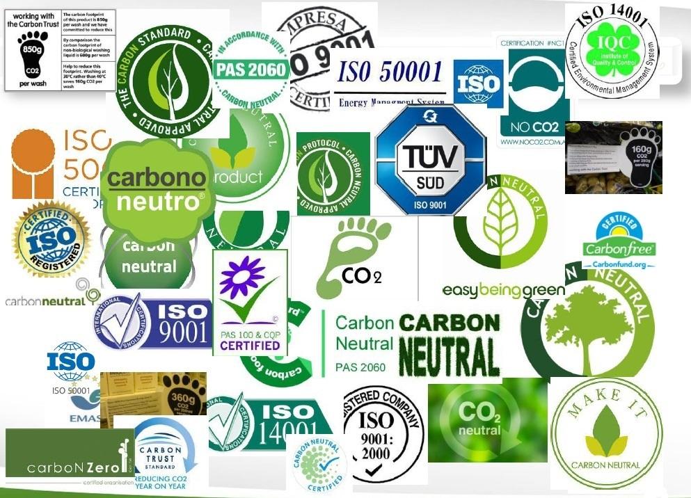 huella-carbono